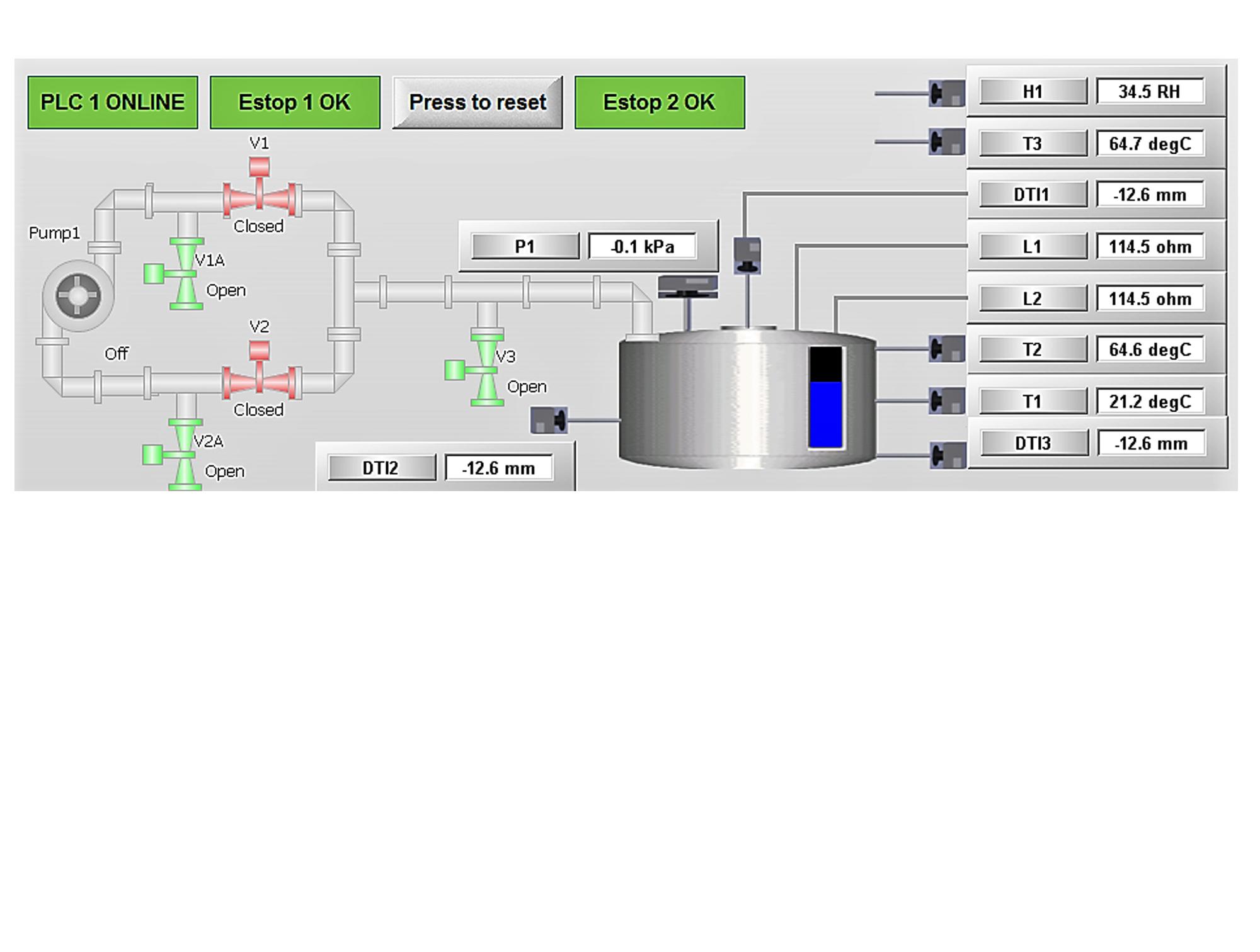 How KC - Process Control and Measurement Instrumentation problems